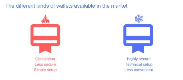 ERC-20 hot and cold wallets
