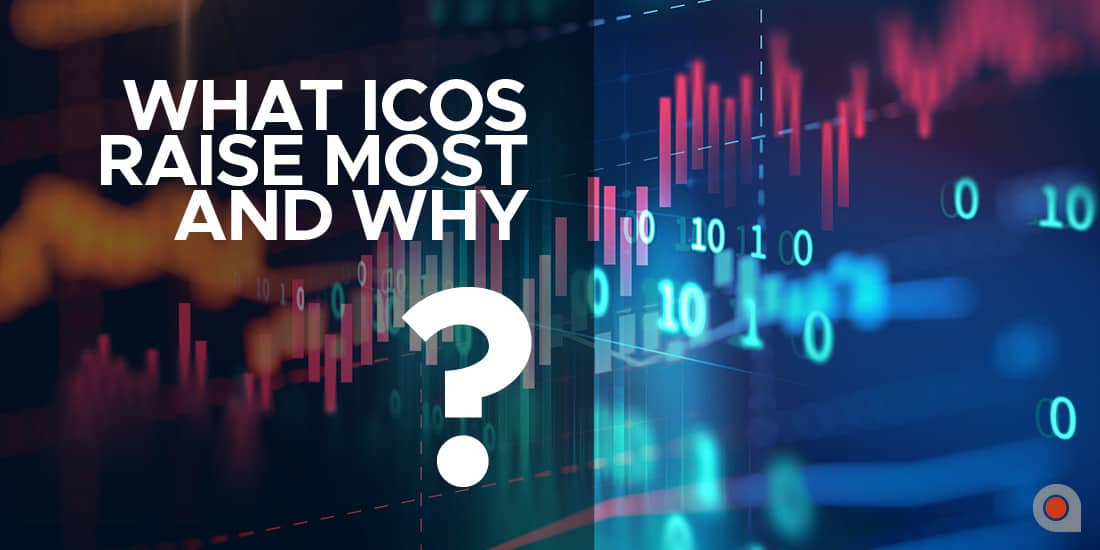 icos that raised most money